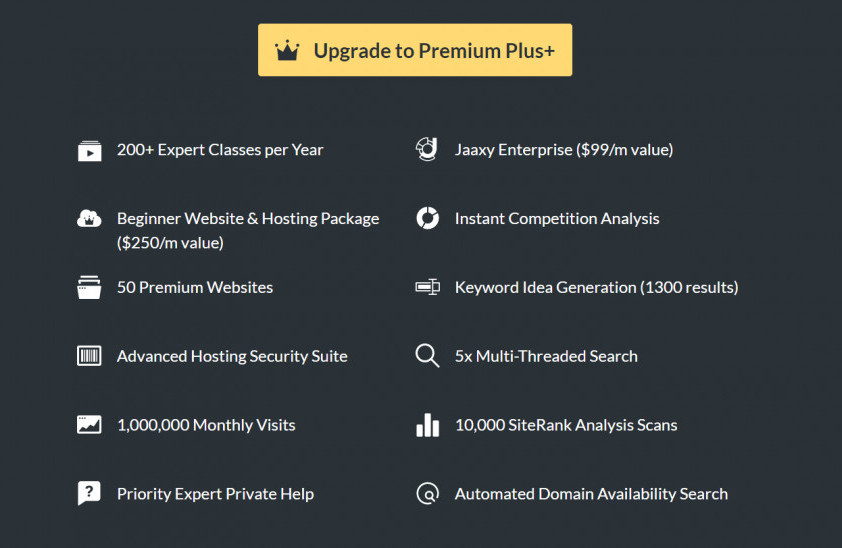 Wealthy Affiliate Premium Plus Features